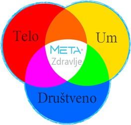 meta_zdravlje_sema